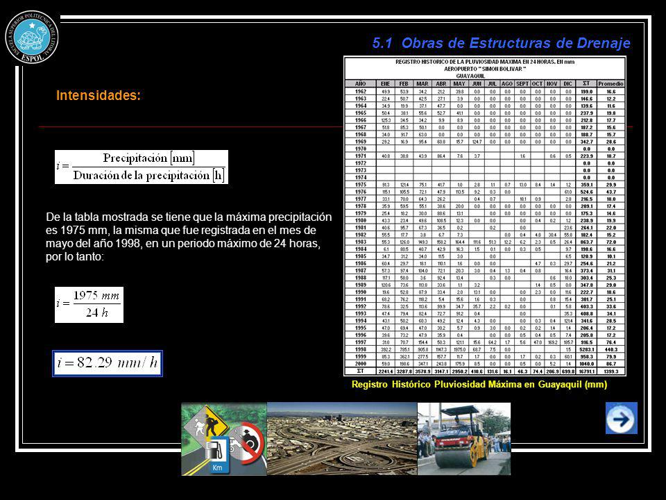 Registro Histórico Pluviosidad Máxima en Guayaquil (mm) Intensidades: De la tabla mostrada se tiene que la máxima precipitación es 1975 mm, la misma q