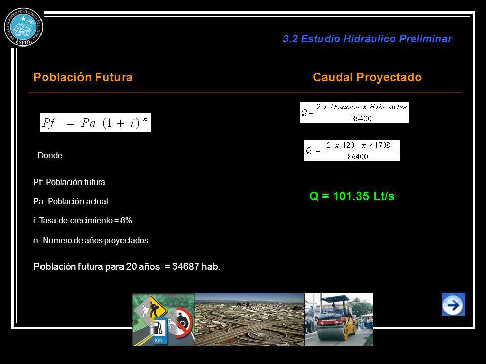 Donde: Pf: Población futura Pa: Población actual i: Tasa de crecimiento = 8% n: Numero de años proyectados Población futura para 20 años = 34687 hab.