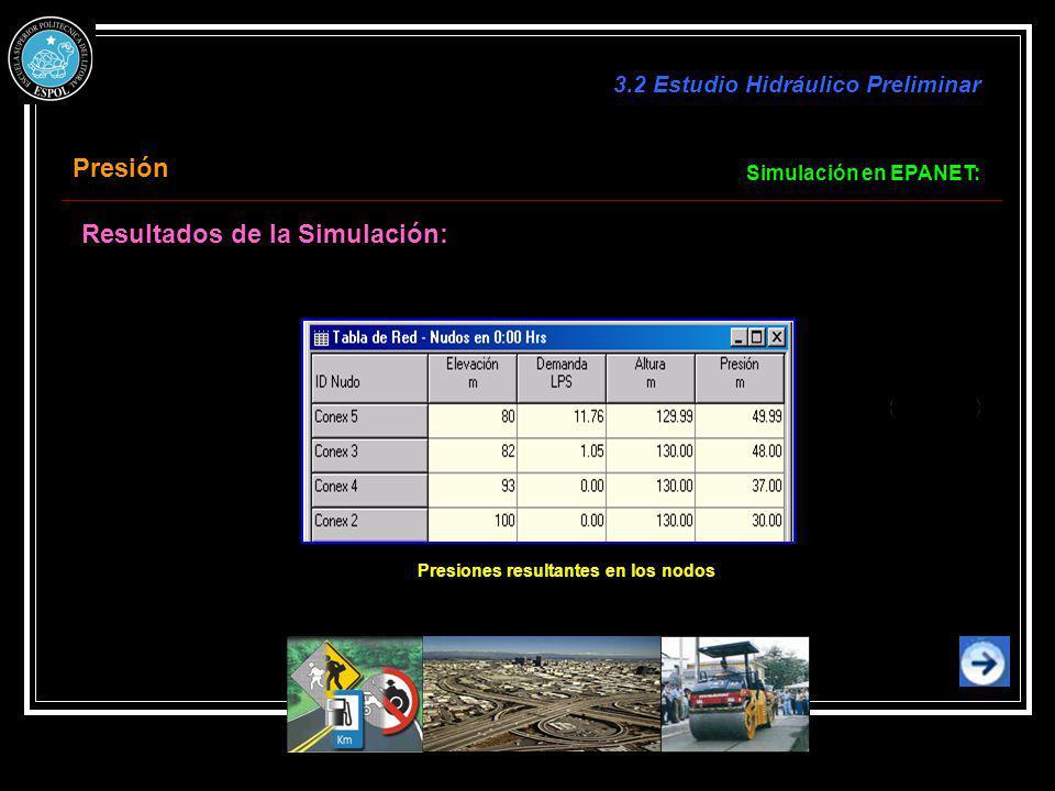 Presiones resultantes en los nodos Resultados de la Simulación: Simulación en EPANET: 3.2 Estudio Hidráulico Preliminar Presión