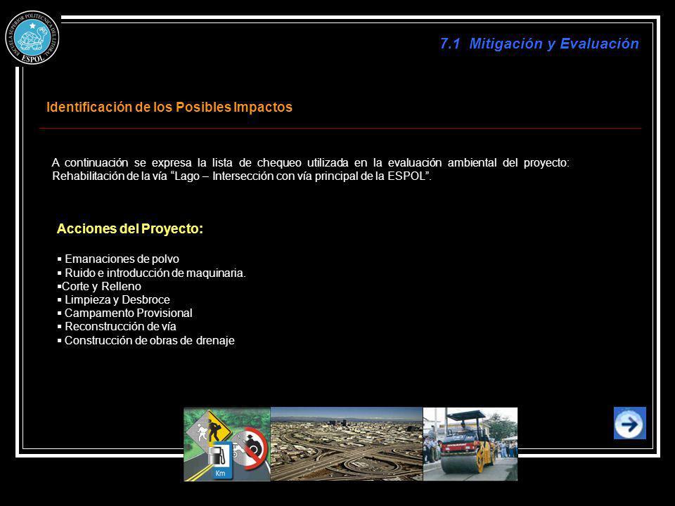 Identificación de los Posibles Impactos A continuación se expresa la lista de chequeo utilizada en la evaluación ambiental del proyecto: Rehabilitació