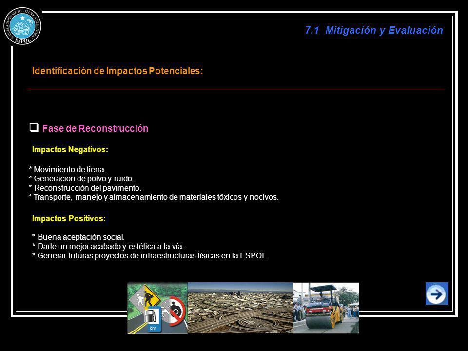 Identificación de Impactos Potenciales: Fase de Reconstrucción Impactos Negativos: * Movimiento de tierra. * Generación de polvo y ruido. * Reconstruc