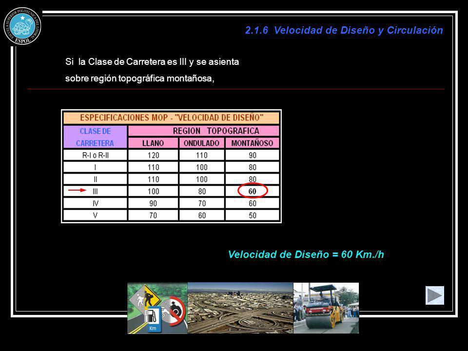 2.1.6 Velocidad de Diseño y Circulación Si la Clase de Carretera es III y se asienta sobre región topográfica montañosa, Velocidad de Diseño = 60 Km./