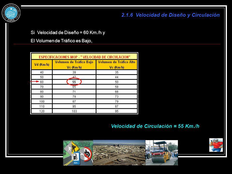 2.1.6 Velocidad de Diseño y Circulación Si Velocidad de Diseño = 60 Km./h y El Volumen de Tráfico es Bajo, Velocidad de Circulación = 55 Km./h