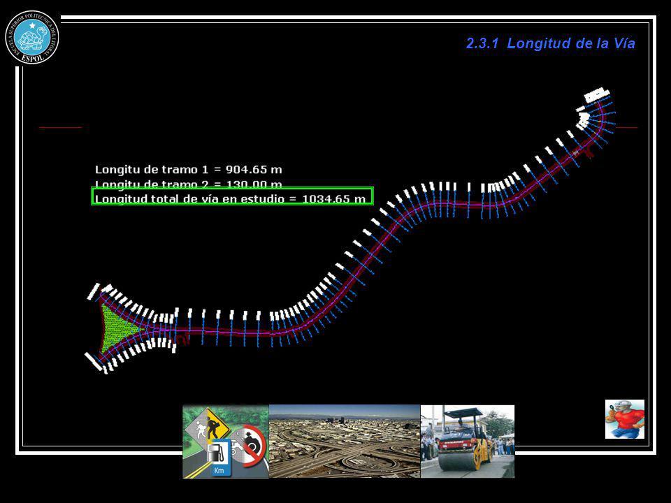 2.3.1 Longitud de la Vía