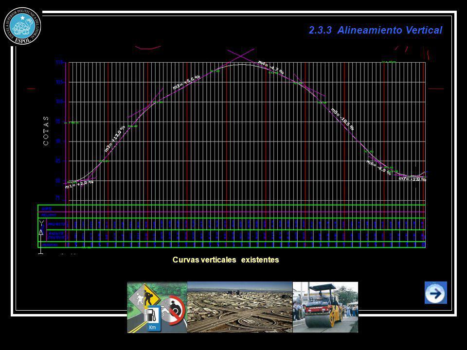 2.3.3 Alineamiento Vertical Curvas verticales existentes
