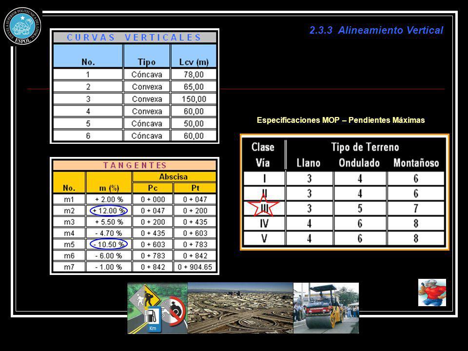 2.3.3 Alineamiento Vertical Especificaciones MOP – Pendientes Máximas
