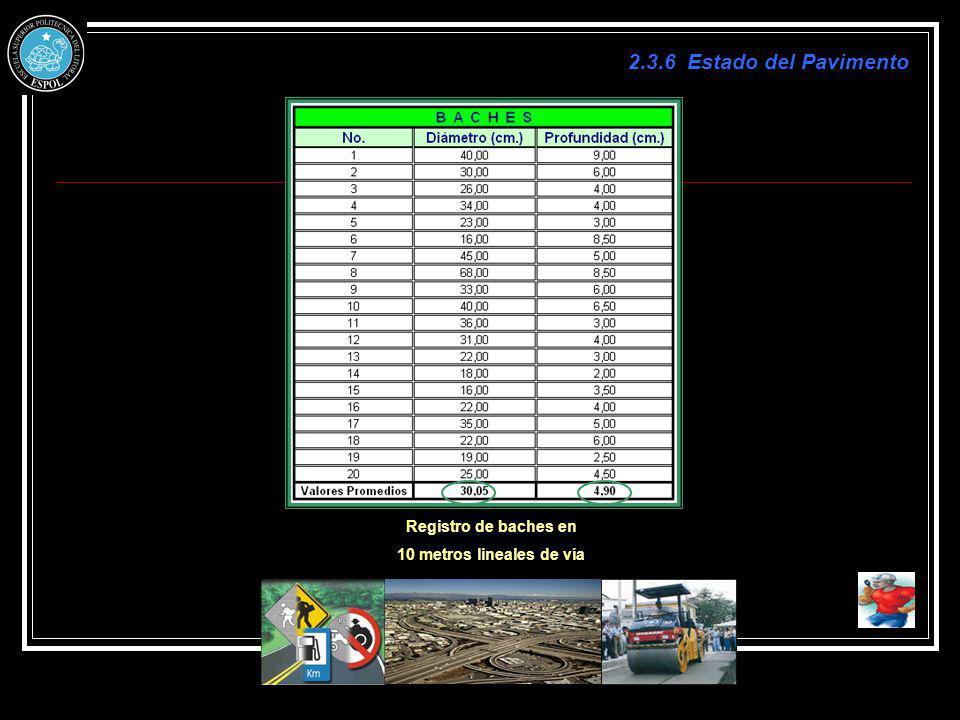 2.3.6 Estado del Pavimento Registro de baches en 10 metros lineales de vía