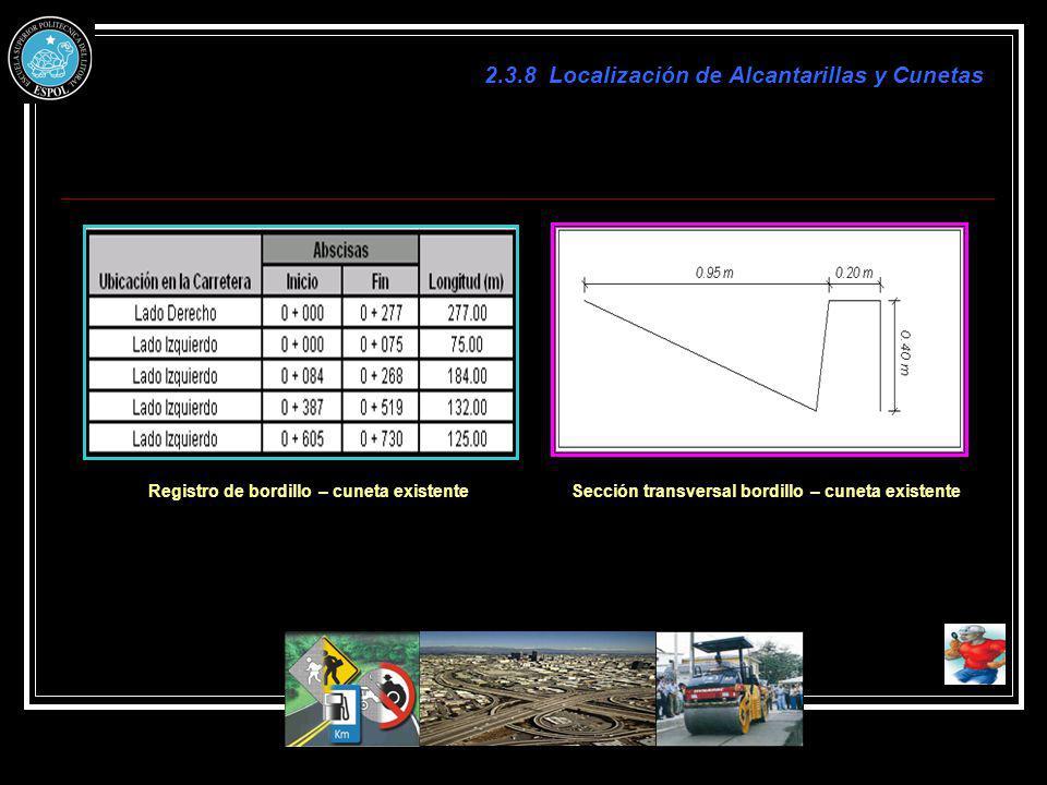 2.3.8 Localización de Alcantarillas y Cunetas Registro de bordillo – cuneta existenteSección transversal bordillo – cuneta existente