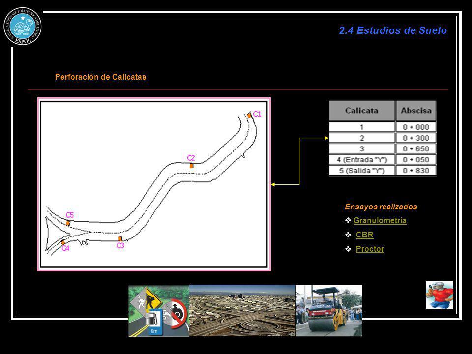 2.4 Estudios de Suelo Perforación de Calicatas Ensayos realizados Granulometría CBR Proctor
