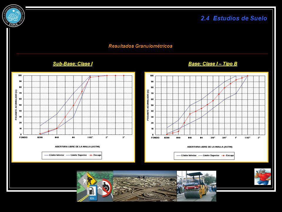 2.4 Estudios de Suelo Sub-Base: Clase IBase: Clase I – Tipo B Resultados Granulométricos