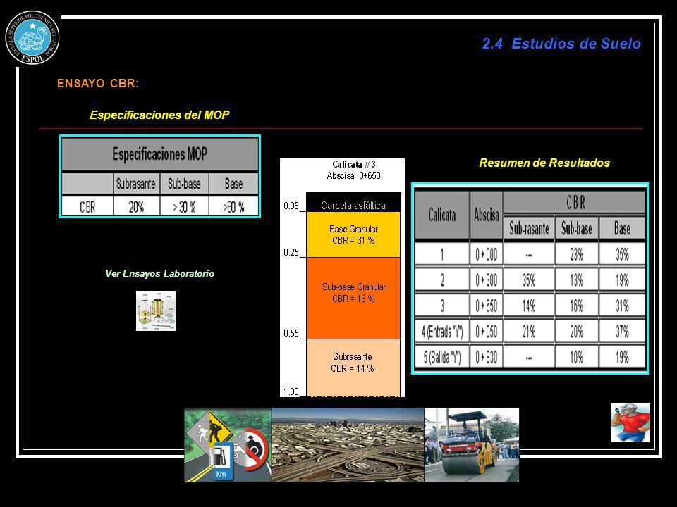 2.4 Estudios de Suelo ENSAYO CBR: Especificaciones del MOP Ver Ensayos Laboratorio Resumen de Resultados