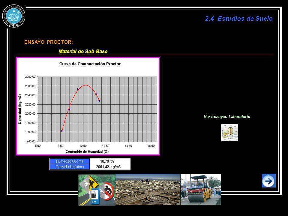 2.4 Estudios de Suelo ENSAYO PROCTOR: Material de Sub-Base Ver Ensayos Laboratorio