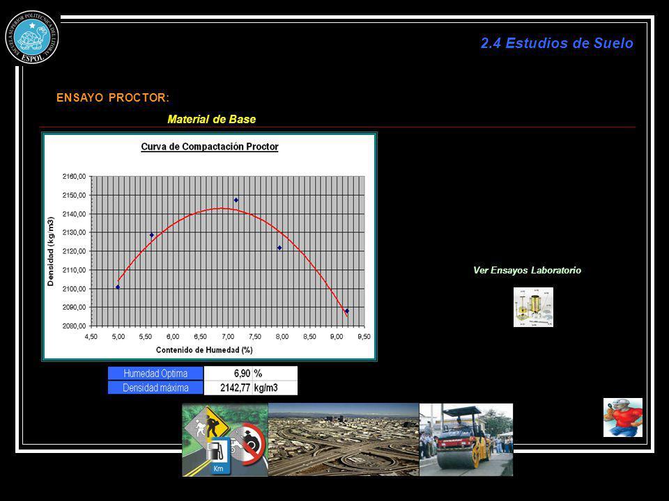 2.4 Estudios de Suelo ENSAYO PROCTOR: Material de Base Ver Ensayos Laboratorio