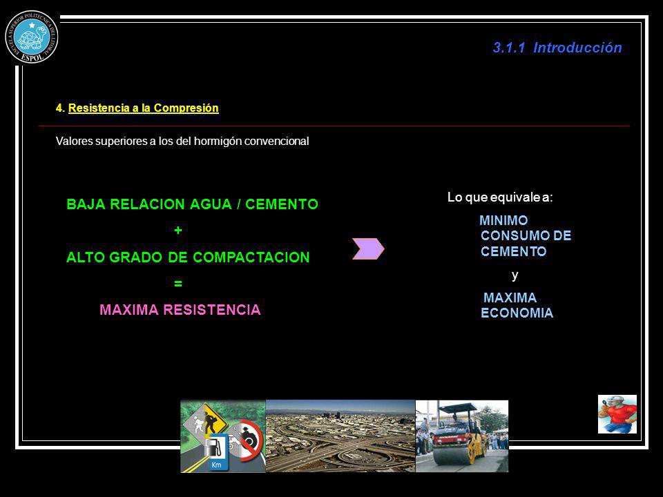 3.1.1 Introducción 4. Resistencia a la Compresión Valores superiores a los del hormigón convencional BAJA RELACION AGUA / CEMENTO + ALTO GRADO DE COMP