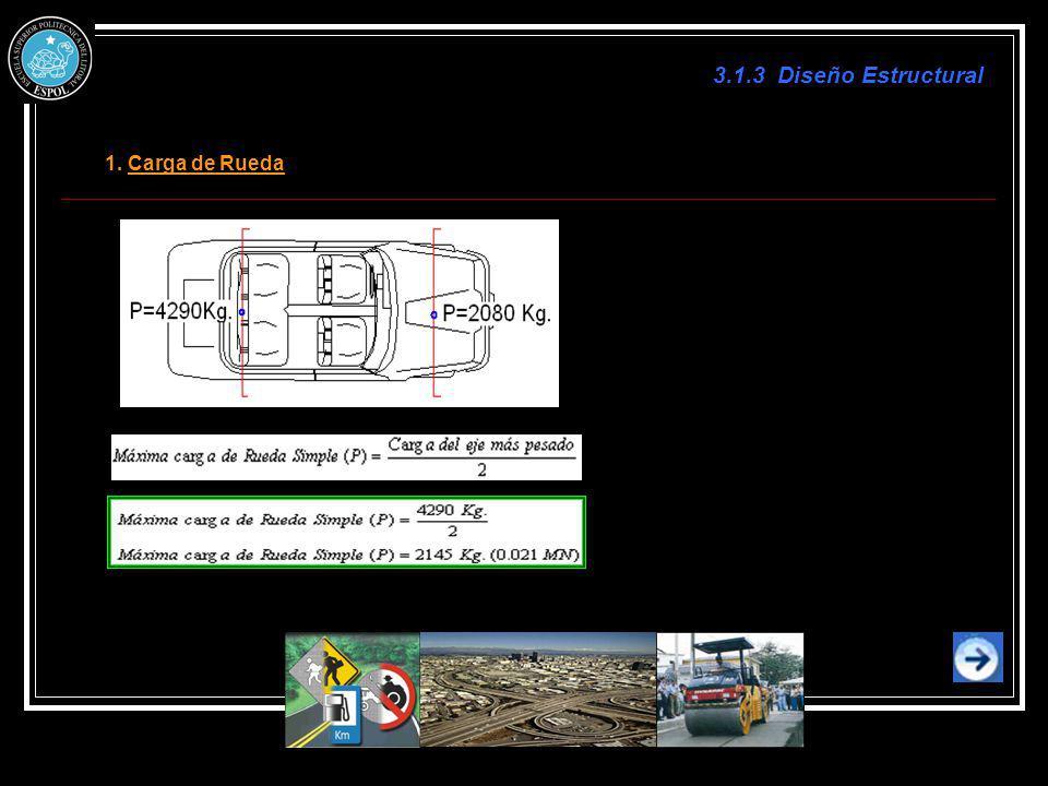 3.1.3 Diseño Estructural 1. Carga de Rueda