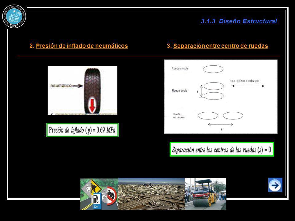3.1.3 Diseño Estructural 2. Presión de inflado de neumáticos 3. Separación entre centro de ruedas