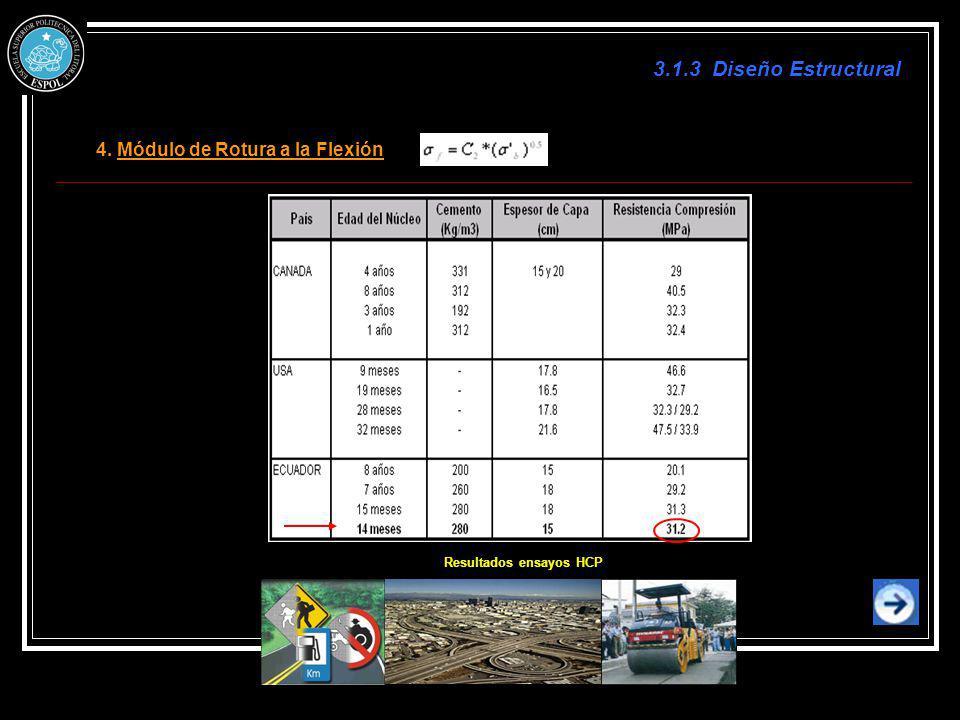3.1.3 Diseño Estructural 4. Módulo de Rotura a la Flexión Resultados ensayos HCP