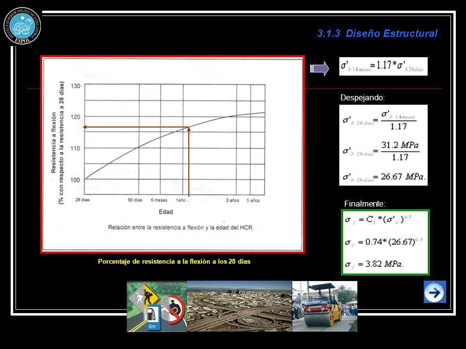 3.1.3 Diseño Estructural Porcentaje de resistencia a la flexión a los 28 días Despejando: Finalmente: