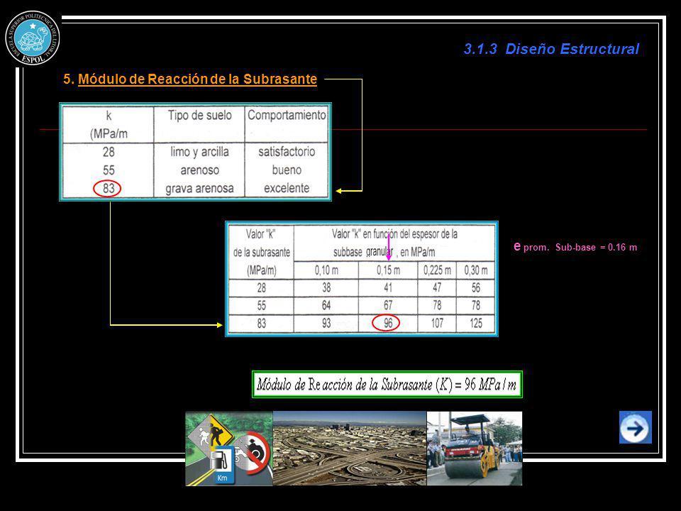3.1.3 Diseño Estructural 5. Módulo de Reacción de la Subrasante e prom. Sub-base = 0.16 m