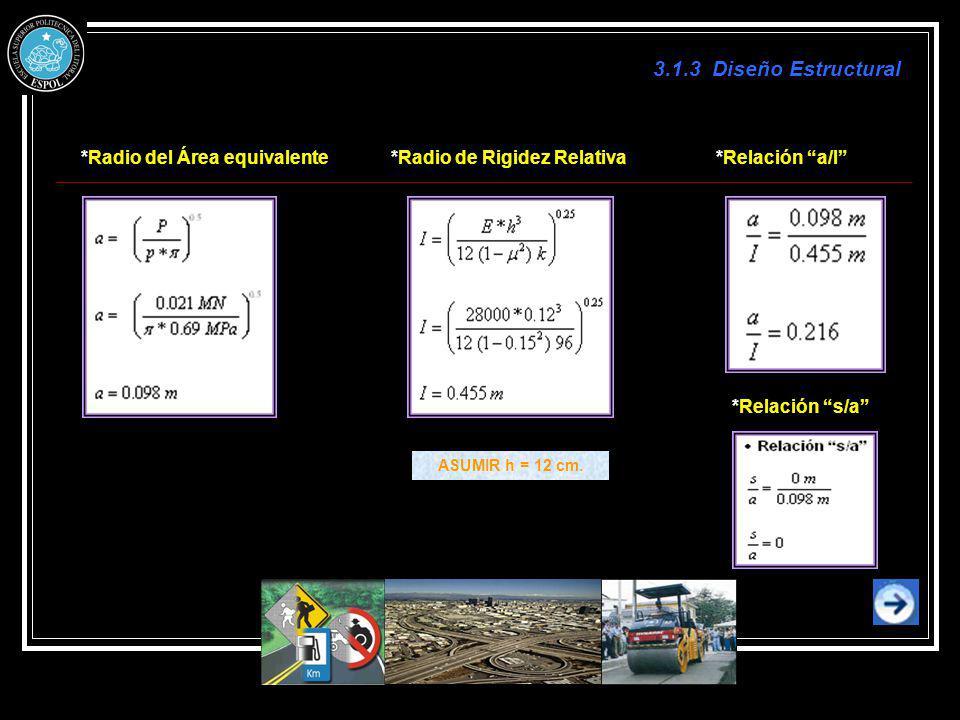 3.1.3 Diseño Estructural *Radio del Área equivalente*Radio de Rigidez Relativa*Relación a/I ASUMIR h = 12 cm. *Relación s/a