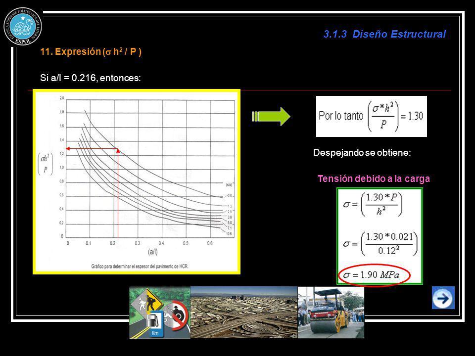 3.1.3 Diseño Estructural 11. Expresión ( h 2 / P ) Si a/I = 0.216, entonces: Tensión debido a la carga Despejando se obtiene: