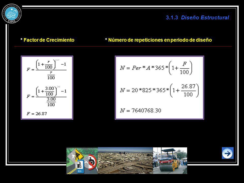 3.1.3 Diseño Estructural * Factor de Crecimiento* Número de repeticiones en periodo de diseño