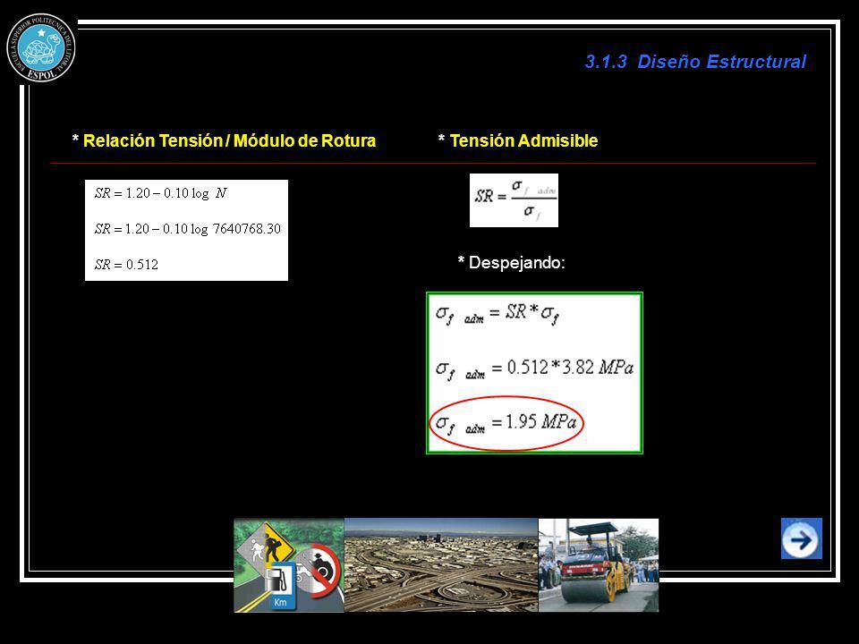 3.1.3 Diseño Estructural * Relación Tensión / Módulo de Rotura* Tensión Admisible * Despejando:
