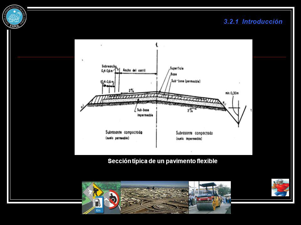 Sección típica de un pavimento flexible 3.2.1 Introducción