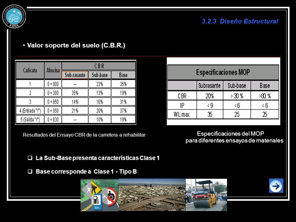 Valor soporte del suelo (C.B.R.) Resultados del Ensayo CBR de la carretera a rehabilitar Especificaciones del MOP para diferentes ensayos de materiale