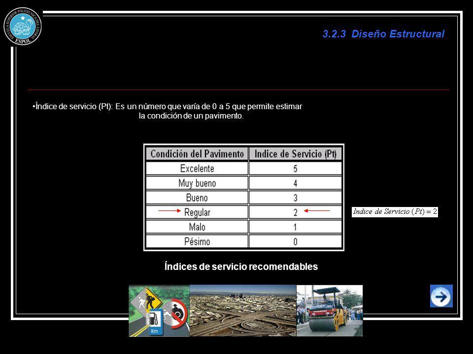 Índice de servicio (Pt): Es un número que varía de 0 a 5 que permite estimar la condición de un pavimento. Índices de servicio recomendables 3.2.3 Dis