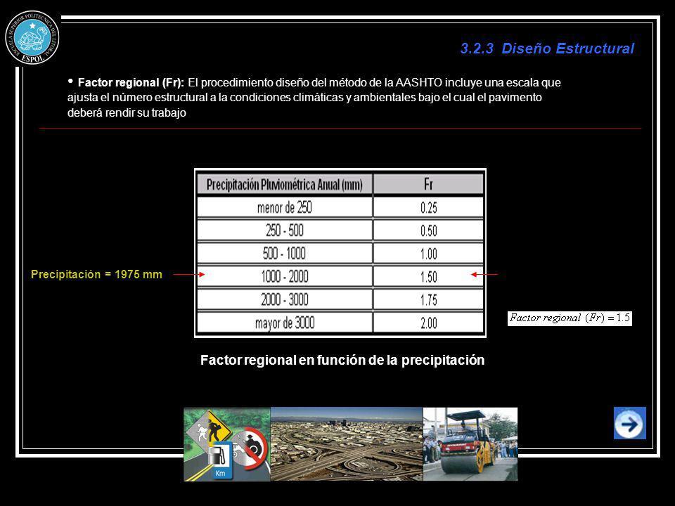 Factor regional (Fr): El procedimiento diseño del método de la AASHTO incluye una escala que ajusta el número estructural a la condiciones climáticas