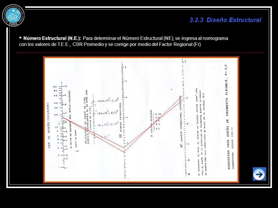 Número Estructural (N.E.): Para determinar el Número Estructural (NE), se ingresa al nomograma con los valores de T.E.E., CBR Promedio y se corrige po