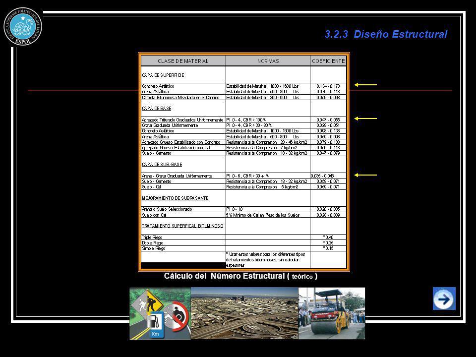 Cálculo del Número Estructural ( teóric o ) 3.2.3 Diseño Estructural