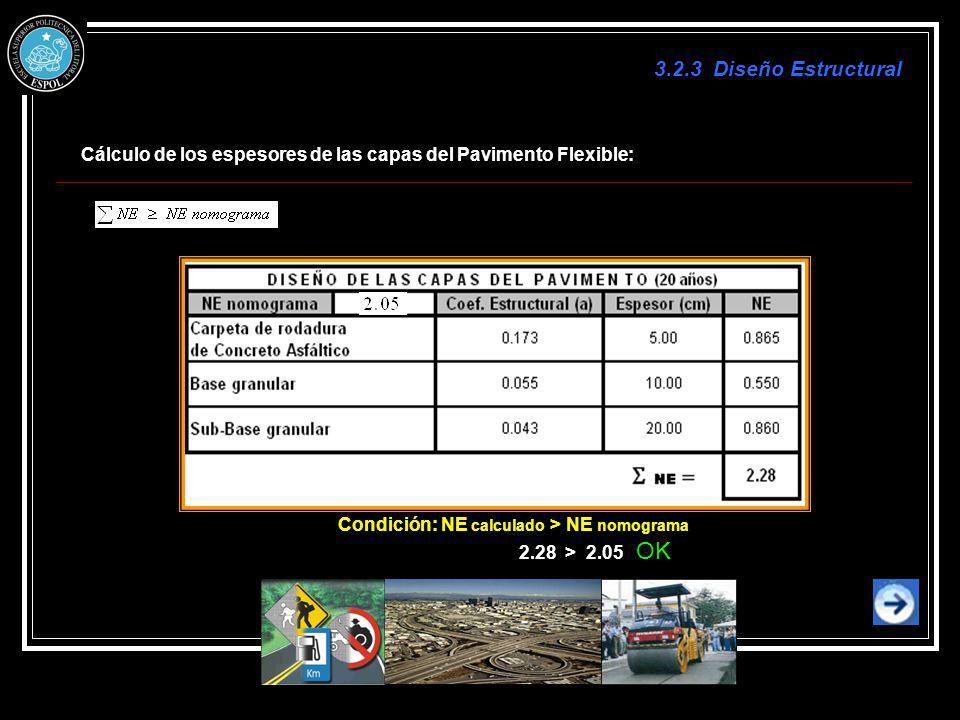 Cálculo de los espesores de las capas del Pavimento Flexible: 3.2.3 Diseño Estructural Condición: NE calculado > NE nomograma 2.28 > 2.05 OK