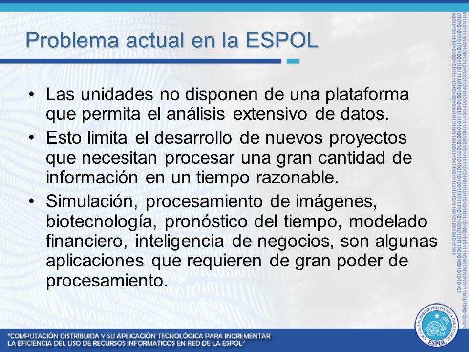 Problema actual en la ESPOL Las unidades no disponen de una plataforma que permita el análisis extensivo de datos. Esto limita el desarrollo de nuevos