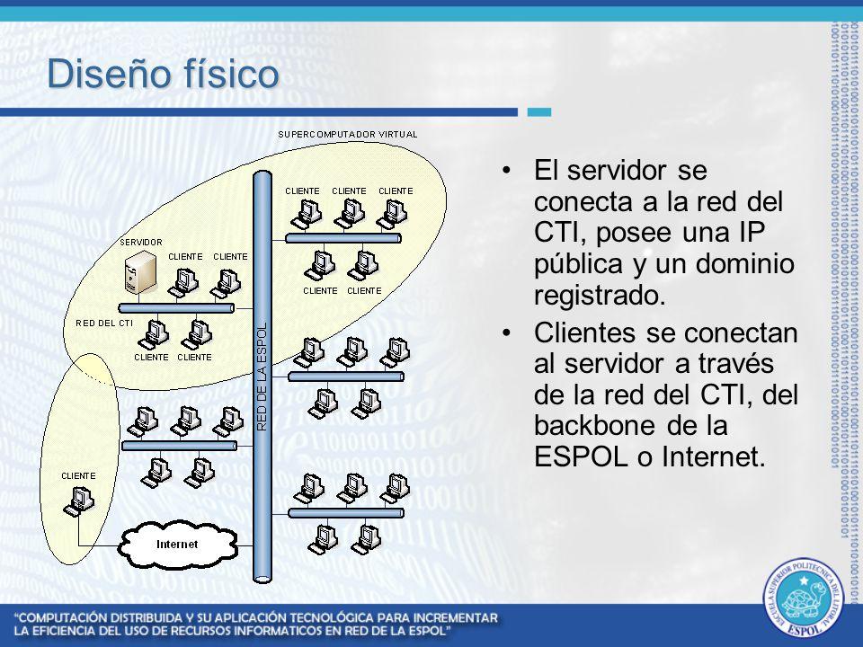 Diseño físico El servidor se conecta a la red del CTI, posee una IP pública y un dominio registrado. Clientes se conectan al servidor a través de la r