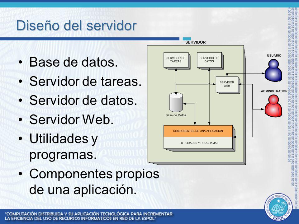 Diseño del servidor Base de datos. Servidor de tareas. Servidor de datos. Servidor Web. Utilidades y programas. Componentes propios de una aplicación.