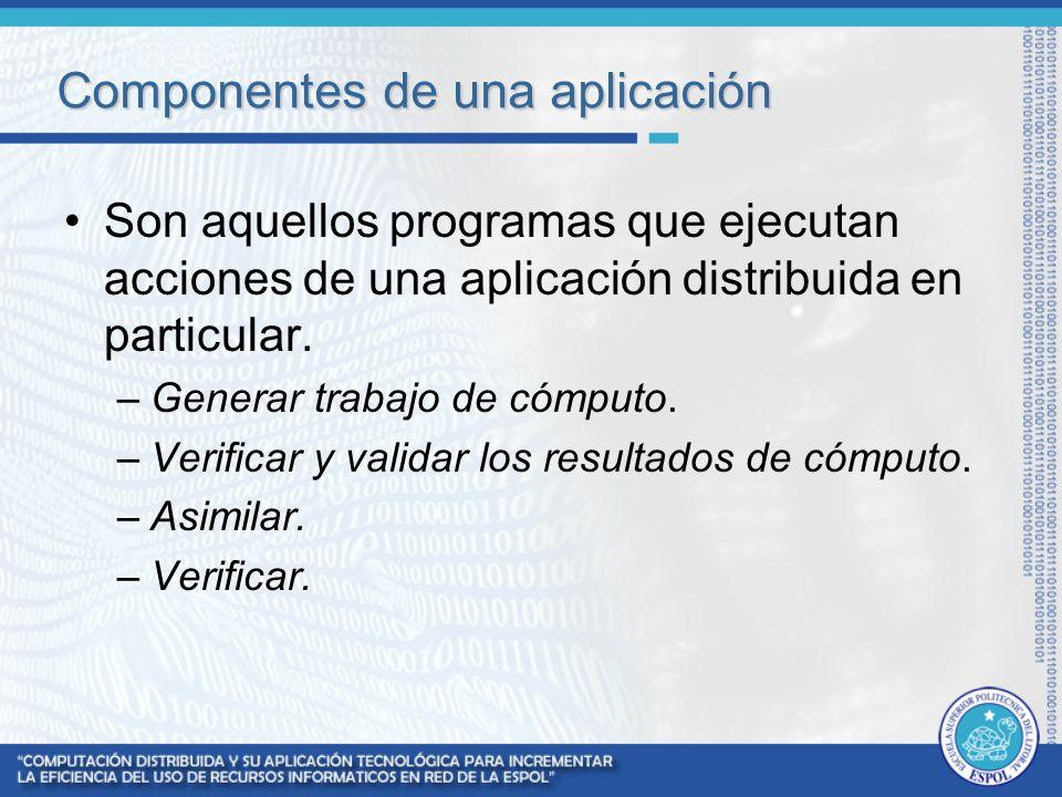 Componentes de una aplicación Son aquellos programas que ejecutan acciones de una aplicación distribuida en particular. –Generar trabajo de cómputo. –