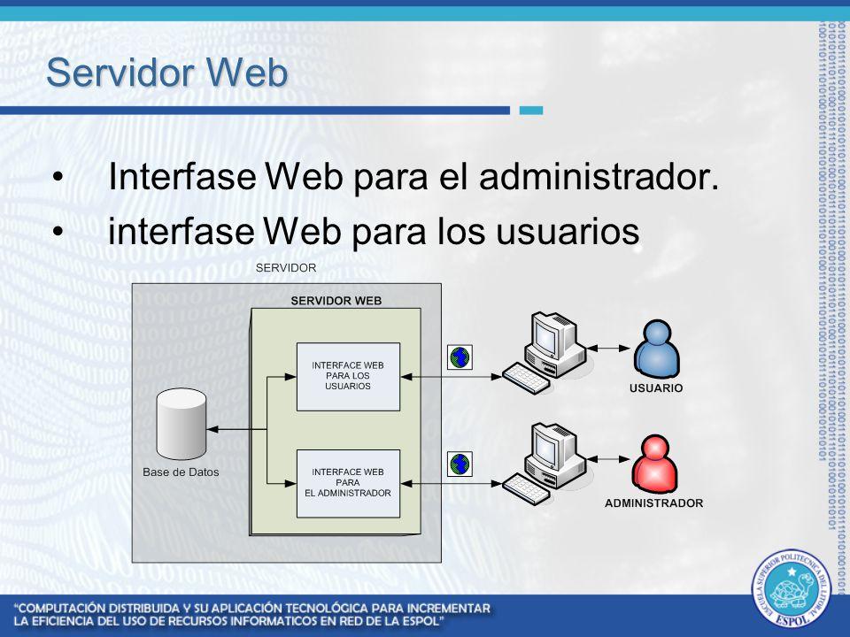 Servidor Web Interfase Web para el administrador. interfase Web para los usuarios