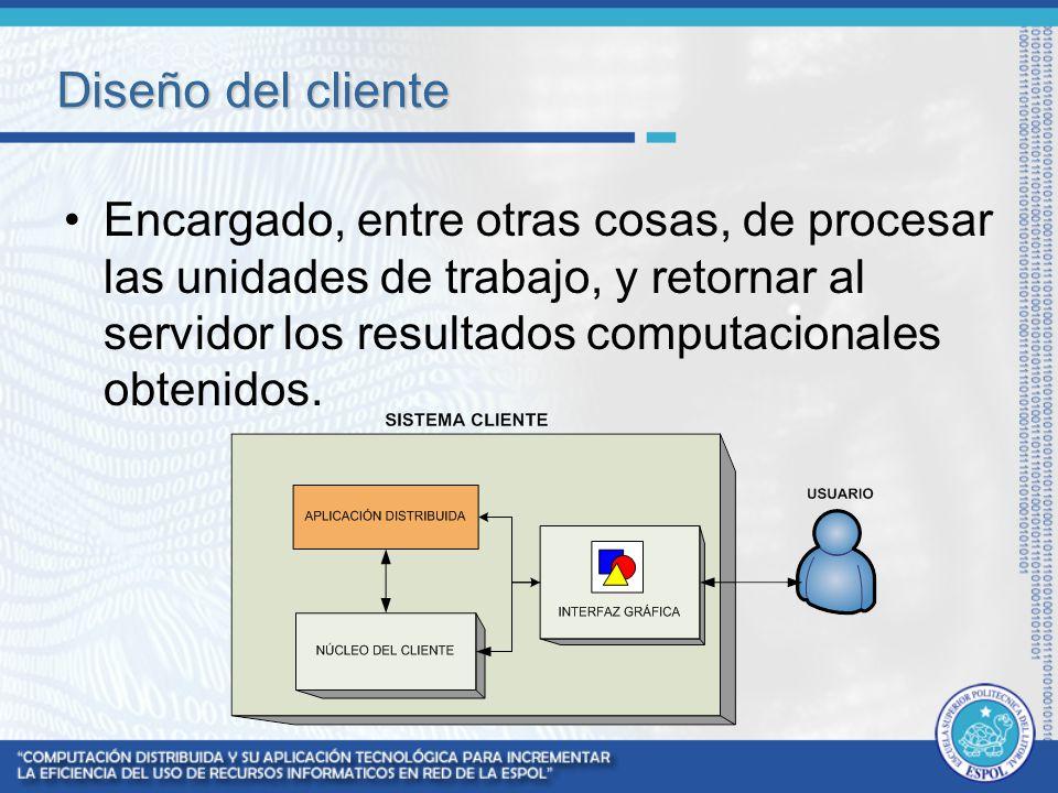 Diseño del cliente Encargado, entre otras cosas, de procesar las unidades de trabajo, y retornar al servidor los resultados computacionales obtenidos.