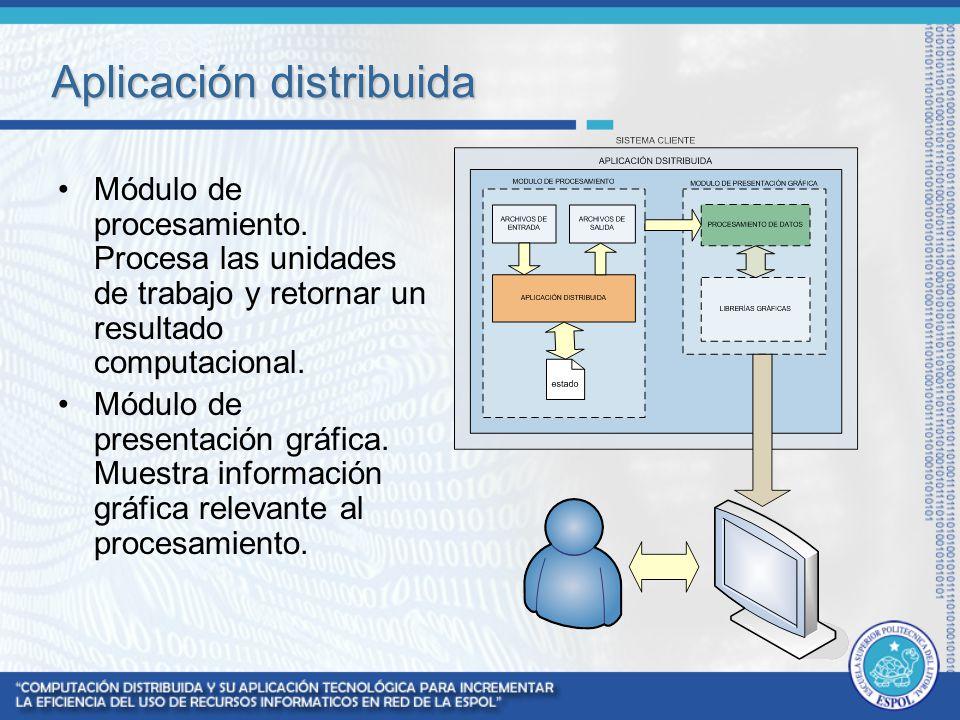 Aplicación distribuida Módulo de procesamiento. Procesa las unidades de trabajo y retornar un resultado computacional. Módulo de presentación gráfica.