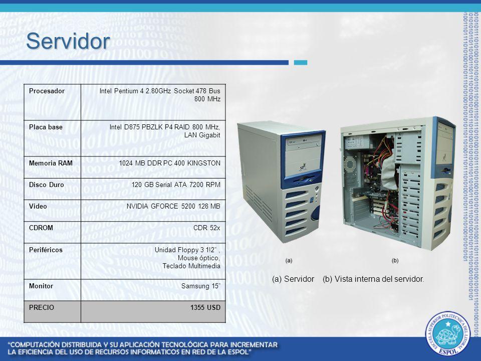 Servidor ProcesadorIntel Pentium 4 2.80GHz Socket 478 Bus 800 MHz Placa baseIntel D875 PBZLK P4 RAID 800 MHz, LAN Gigabit Memoria RAM1024 MB DDR PC 40