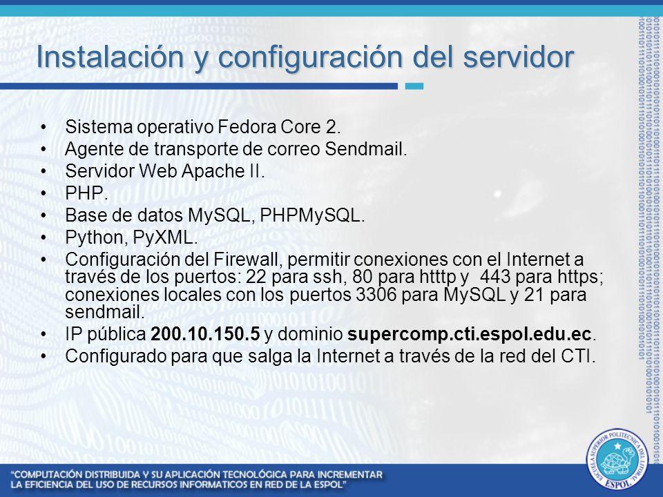 Instalación y configuración del servidor Sistema operativo Fedora Core 2. Agente de transporte de correo Sendmail. Servidor Web Apache II. PHP. Base d