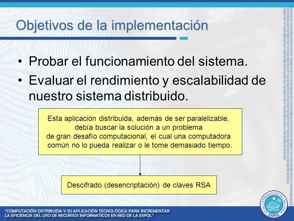 Objetivos de la implementación Probar el funcionamiento del sistema. Evaluar el rendimiento y escalabilidad de nuestro sistema distribuido. Esta aplic