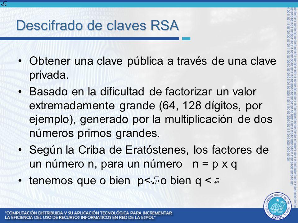 Descifrado de claves RSA Obtener una clave pública a través de una clave privada. Basado en la dificultad de factorizar un valor extremadamente grande