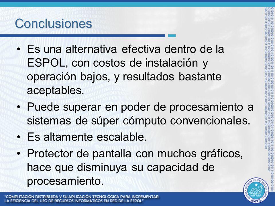Conclusiones Es una alternativa efectiva dentro de la ESPOL, con costos de instalación y operación bajos, y resultados bastante aceptables. Puede supe