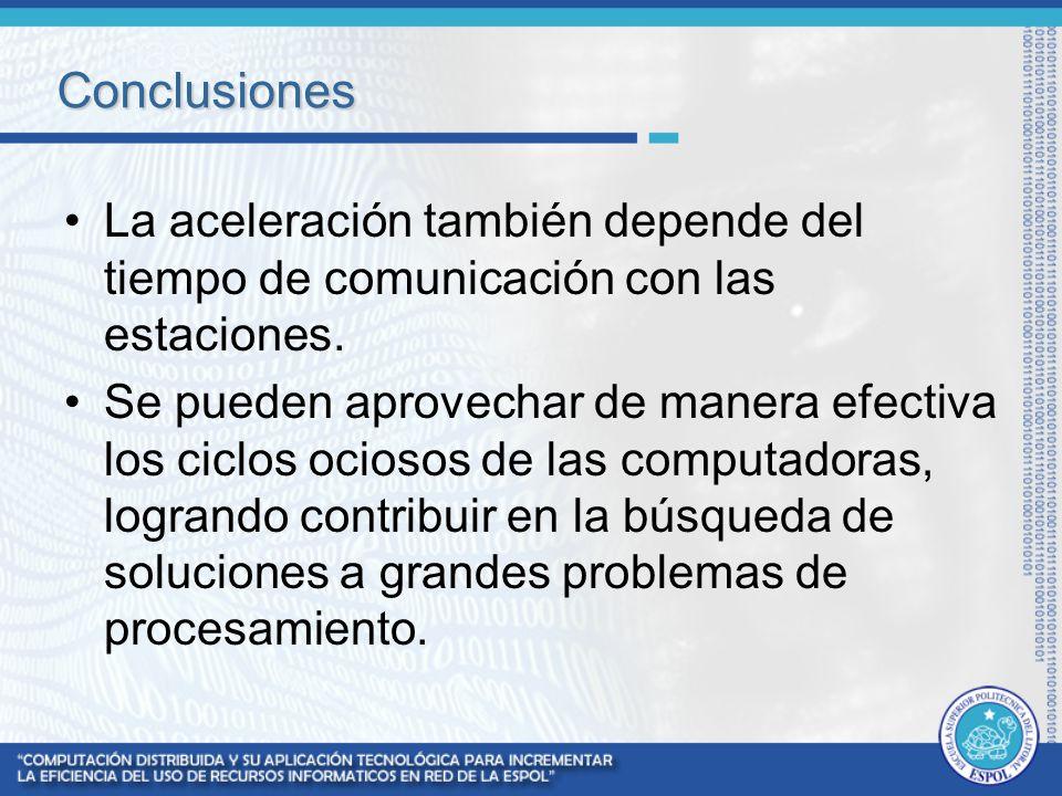Conclusiones La aceleración también depende del tiempo de comunicación con las estaciones. Se pueden aprovechar de manera efectiva los ciclos ociosos