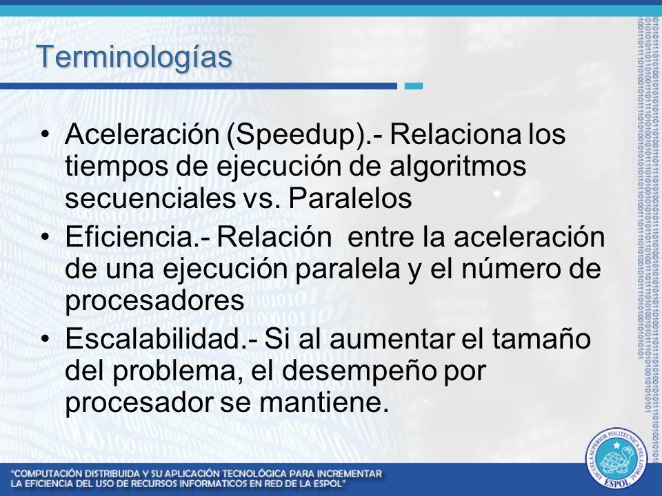 Terminologías Aceleración (Speedup).- Relaciona los tiempos de ejecución de algoritmos secuenciales vs. Paralelos Eficiencia.- Relación entre la acele