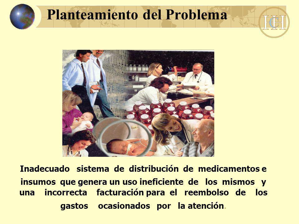 Planteamiento del Problema Inadecuado sistema de distribución de medicamentos e insumos que genera un uso ineficiente de los mismos y una incorrecta facturación para el reembolso de los gastos ocasionados por la atención.