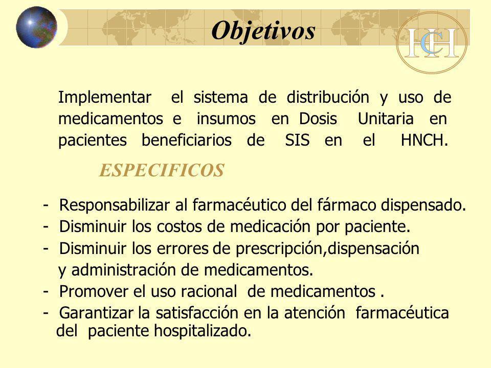 Objetivos Implementar el sistema de distribución y uso de medicamentos e insumos en Dosis Unitaria en pacientes beneficiarios de SIS en el HNCH.